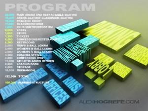 3D Program Diagram | Visualizing Architecture