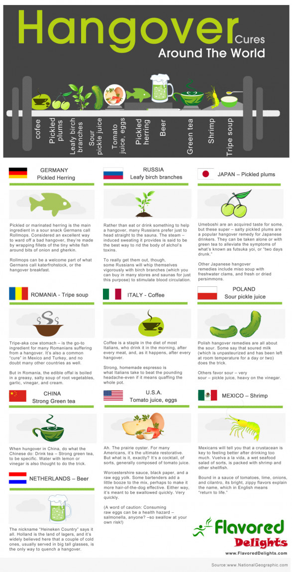 Hangover Cures that Work Around the World