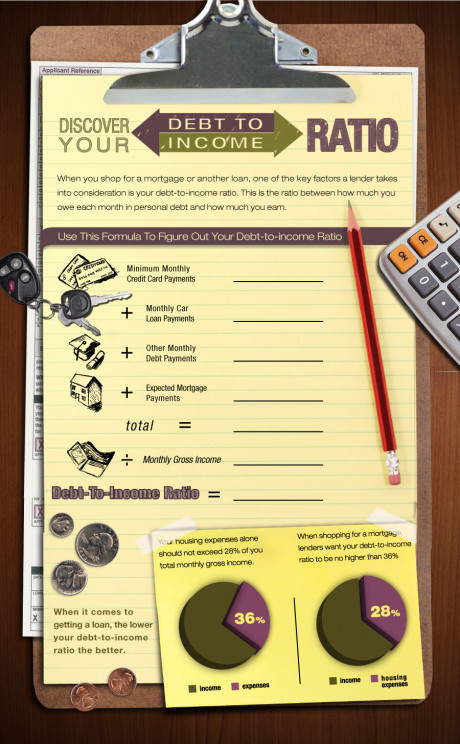 Infographic Debt To Income Ratio Worksheet