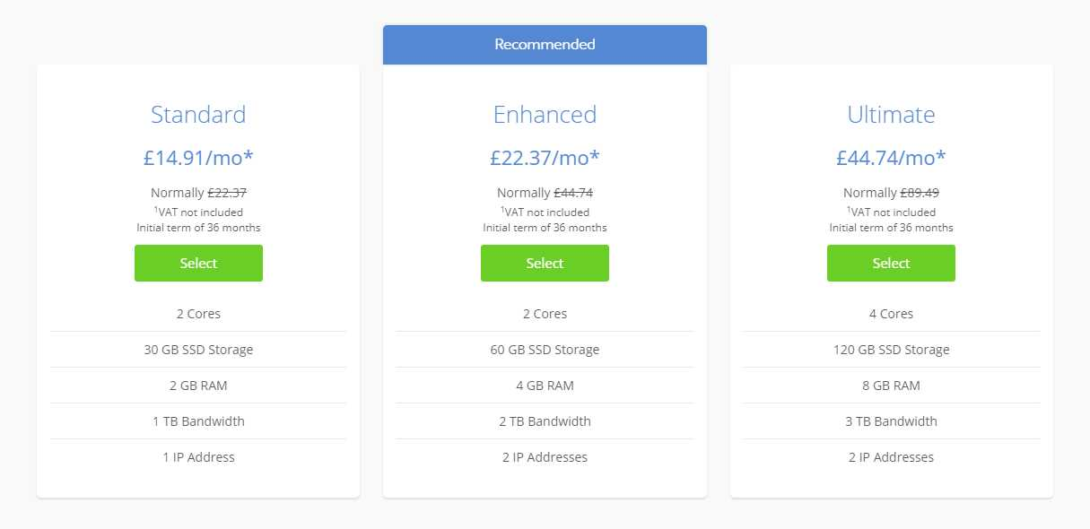 Bluehost VPS plan pricing