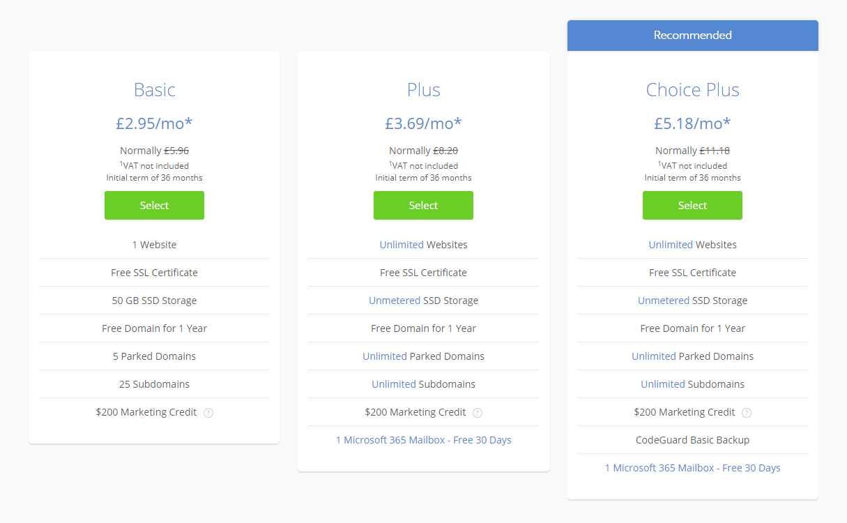 Bluehost WordPress Hosting plan pricing