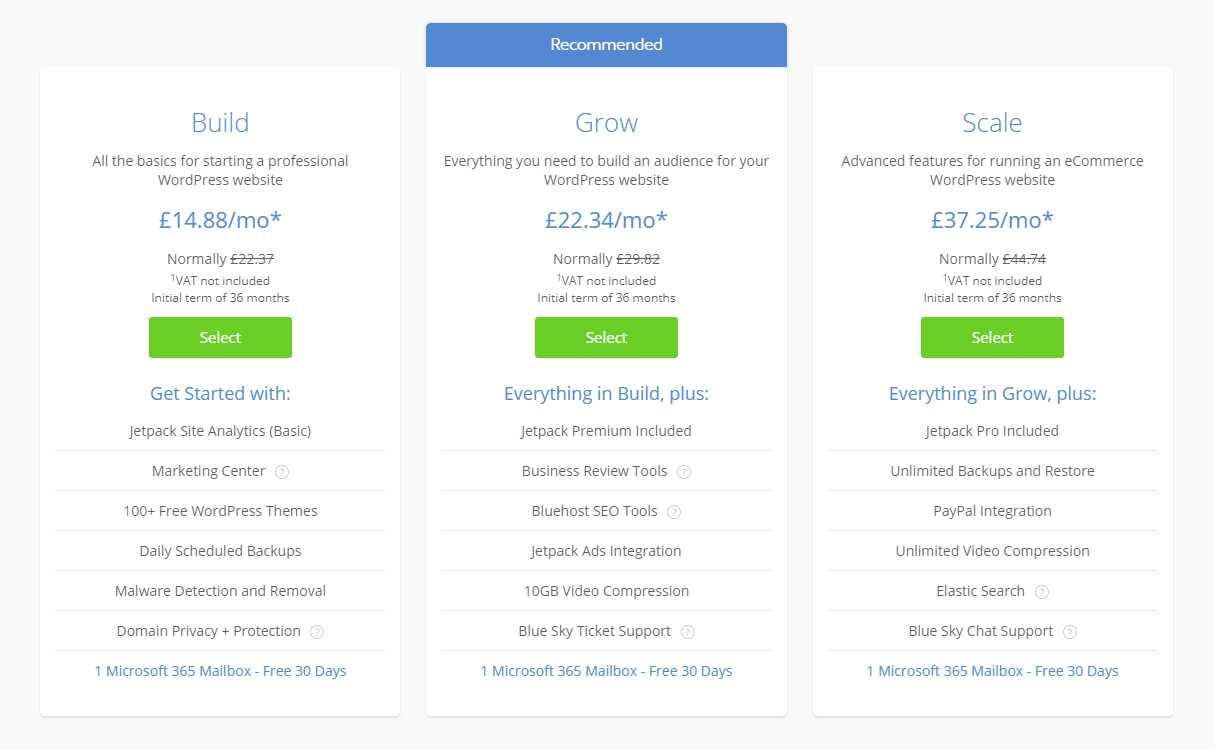 Bluehost WordPress Pro plan pricing