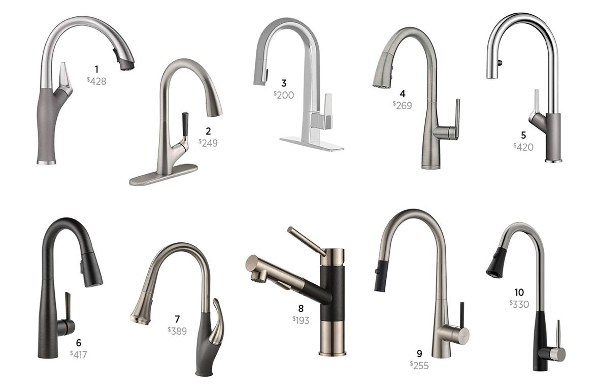 Designer Kitchen Faucet Roundup