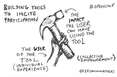 User - Tool - Impact...