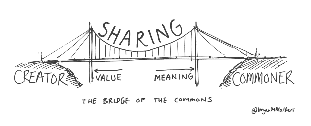 The bridge of the commons