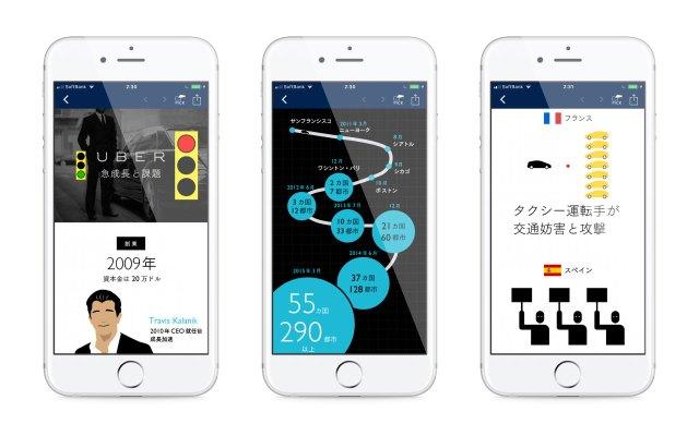 櫻田潤 インフォグラフィック Uber