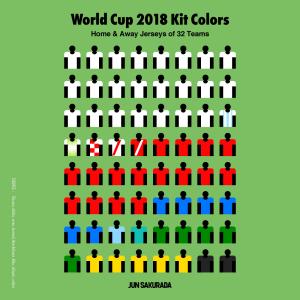 サッカーW杯2018 出場国ユニフォームカラー傾向