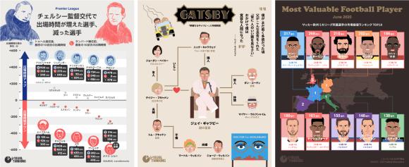 櫻田潤 インフォグラフィック