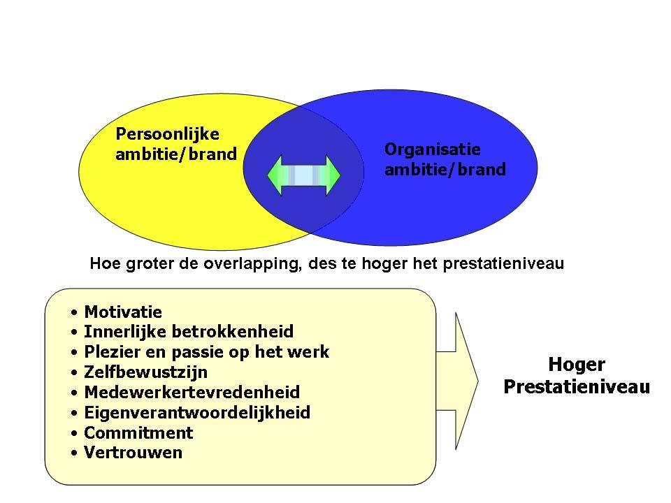 figuur 1_ artikel 1