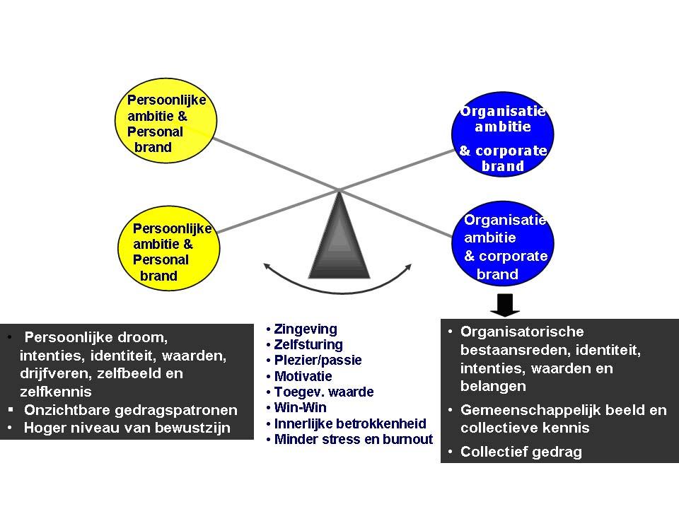 figuur 2_artikel 1