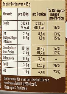 zum Abnehmen Lebensmitteletikett Kalorien ablesen