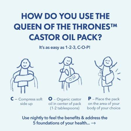 Castor oil pack instructions image