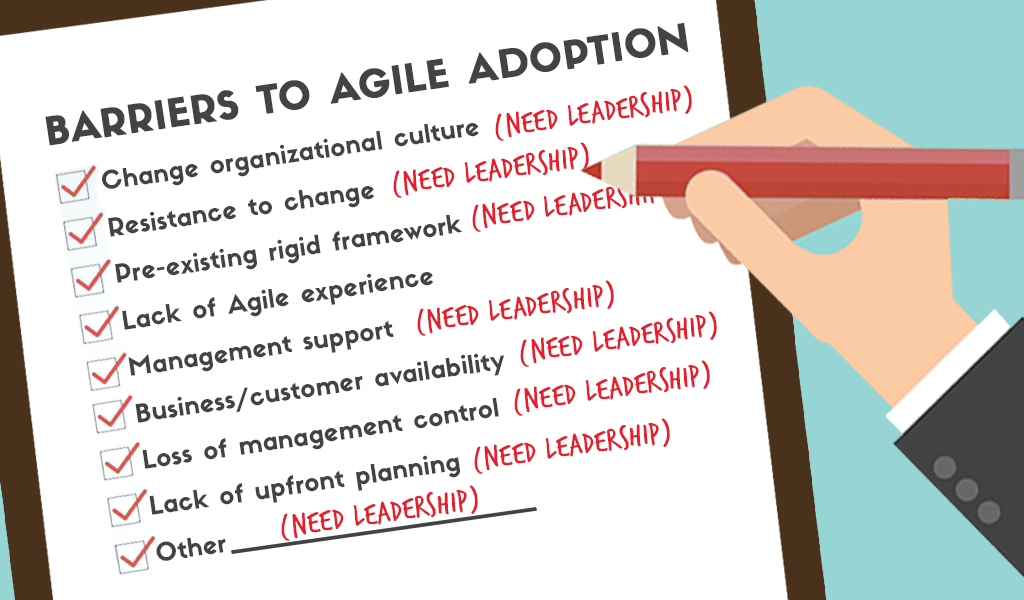 How to Increase Agile Adoption in Your Organization