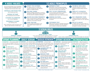 Downloadable Agile Principles & Scrum Tip Sheet