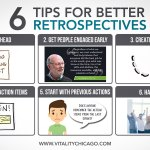 Retrospective Tip Sheet