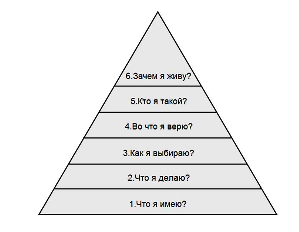 ГЕШТАЛЬТ-КОУЧИНГ L37 6