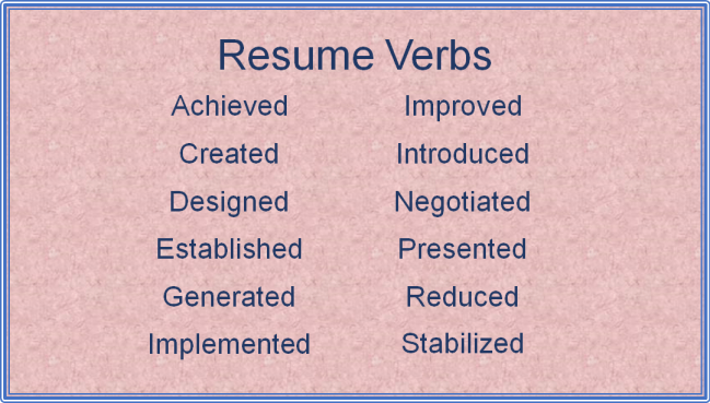 Create the Ideal Resume – Interview with Charlotte Weeks - 017 - The ...