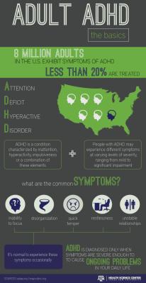 Infographic explaining adult ADHD