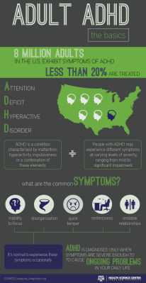Infographic explaining adult ADHD