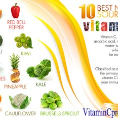 new vitamin c foods list hd picture