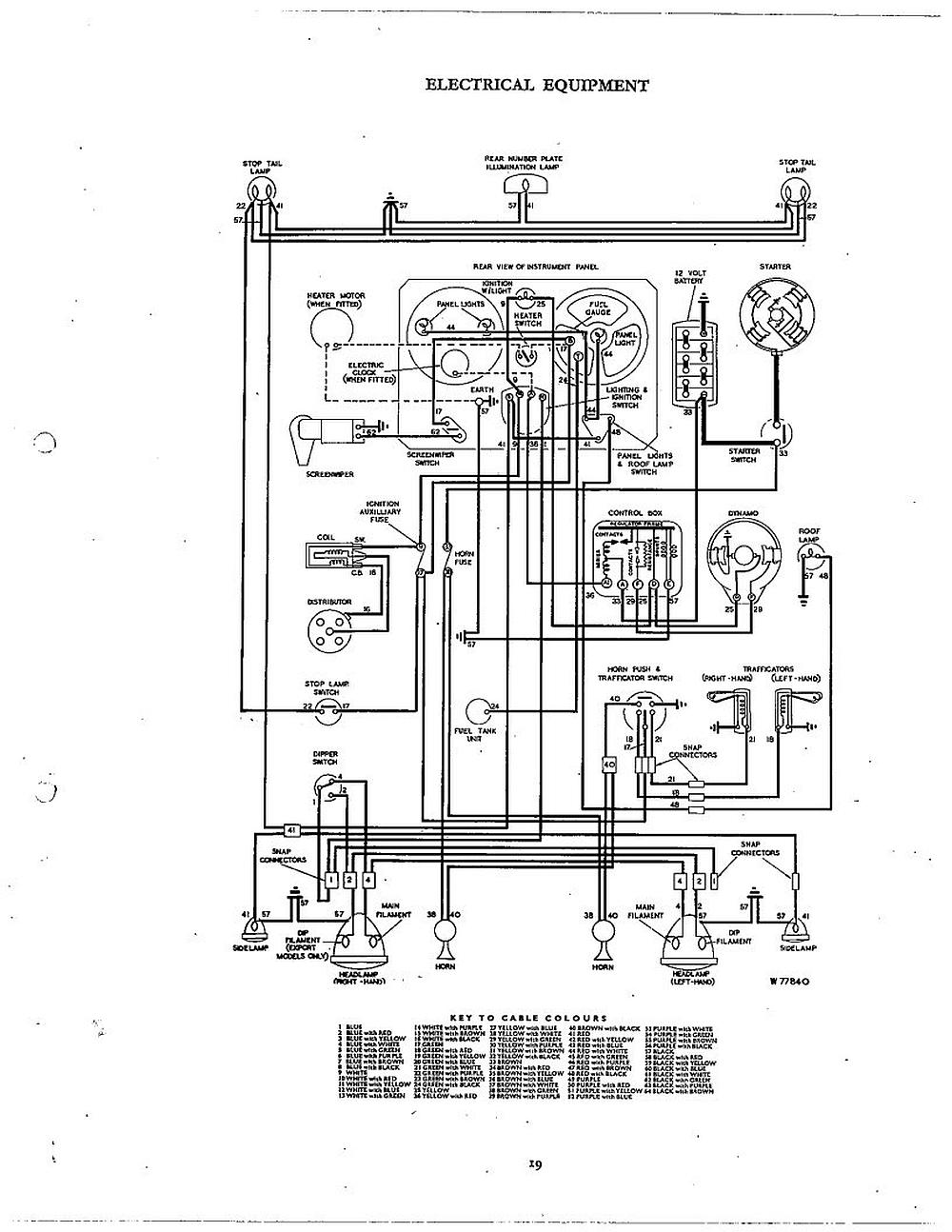 Diagram Wiring Diagrams Triumph Tr3a Full Version Hd Quality Triumph Tr3a Diagramsjames Radioueb It