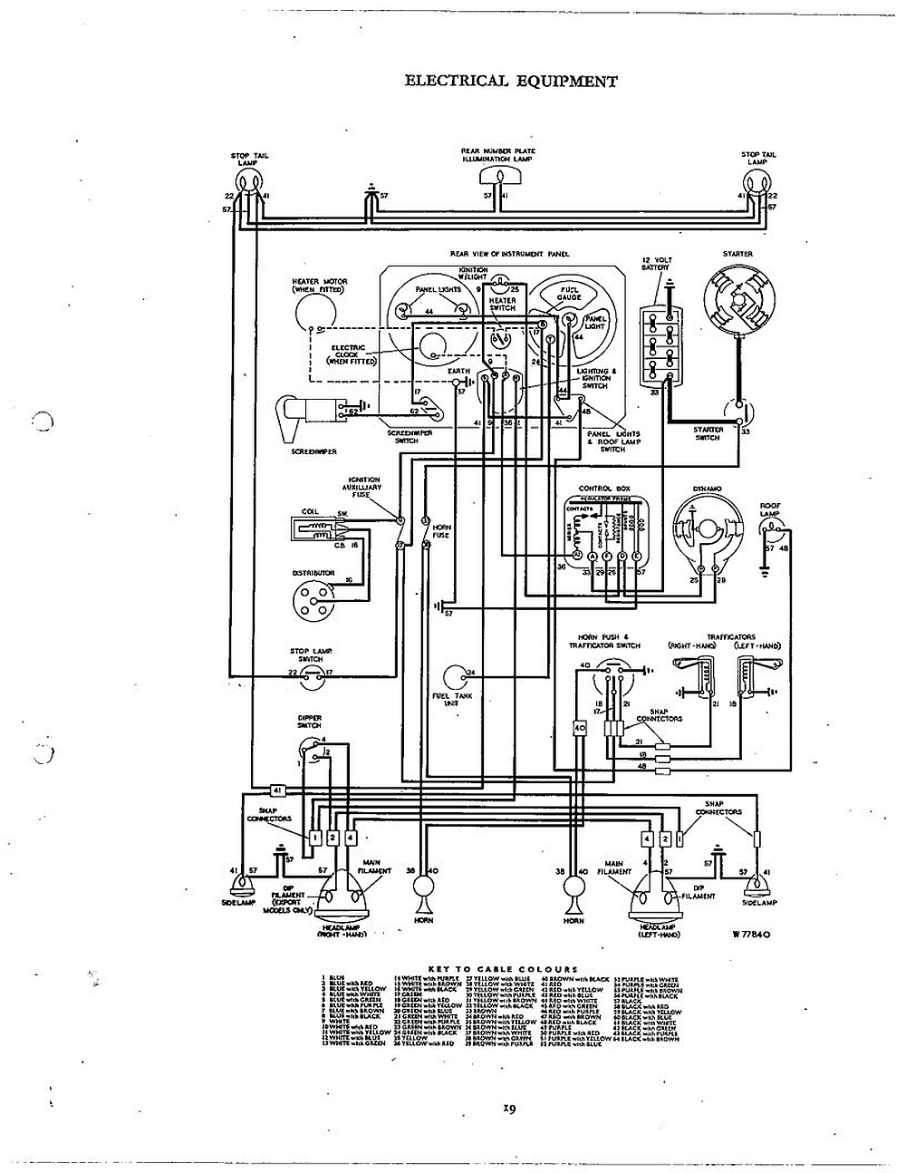triumph tr4 v8 conversion kit wiring diagrams