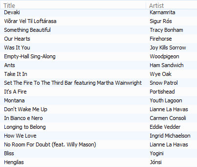 end of June 2013 playlist as of 6-17