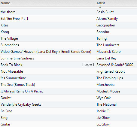 end of July 2013 playlist 7-16 to 7-29
