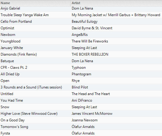 Playlist Jan 4 2014 to...