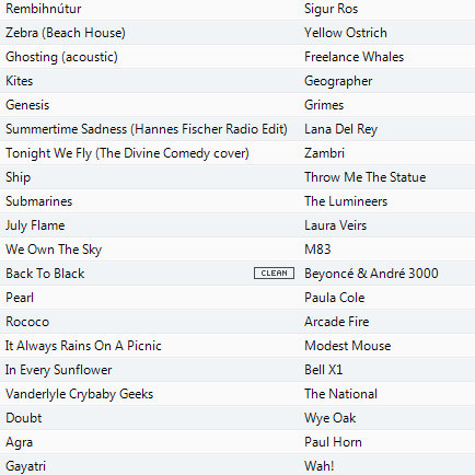 End of July 2014 Playlist (1)