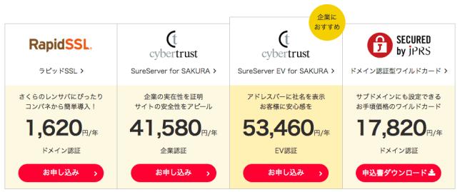 Sakura SSL 03