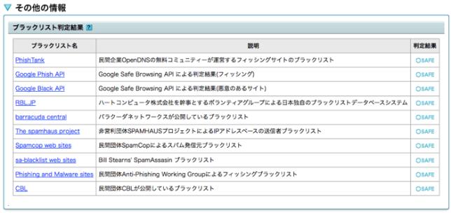 URL SpamCheck 01