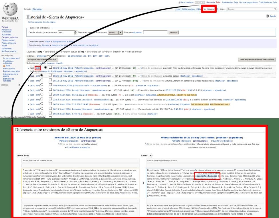 Historial de ediciones de la Wikipedia