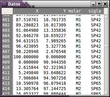 Datos para ejemplo de qplot()