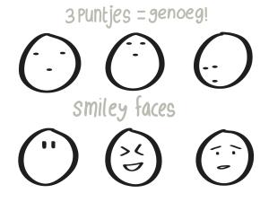 Zakelijk Tekenen - Poppetjes: gezichtsuitdrukking tekenen