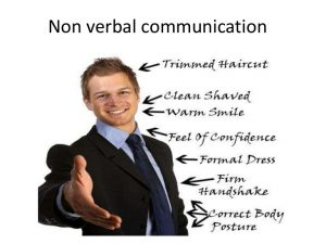 BODY LANGUAGE AND NON-VERBAL COMMUNICATIONS - ViVe Groups