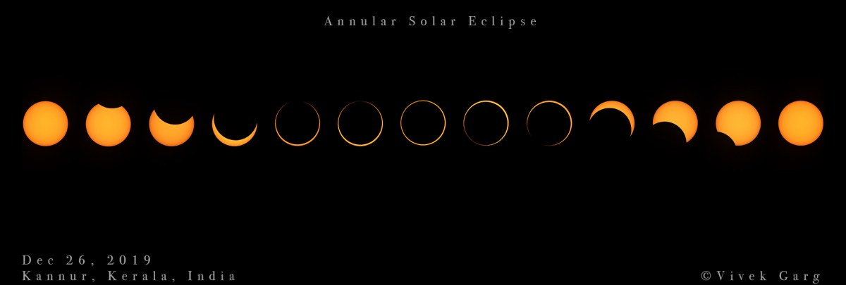 Key phases of Annular Solar Eclipse