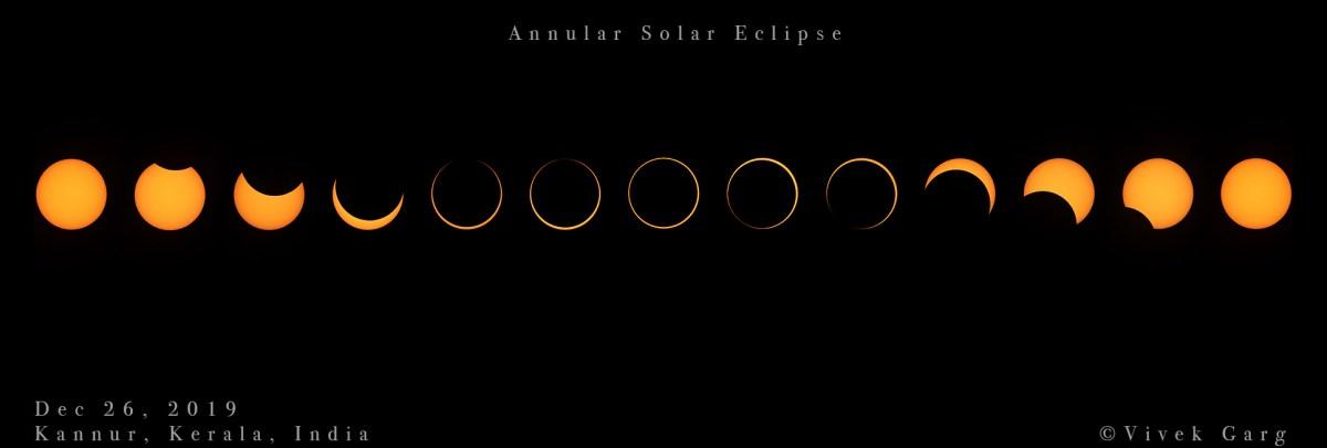 Key phases of Annular Solar Eclipse