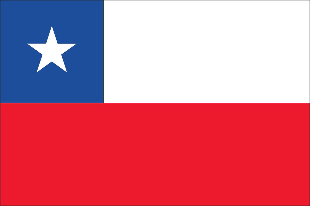 mapuche y la ruptura politica en Chile
