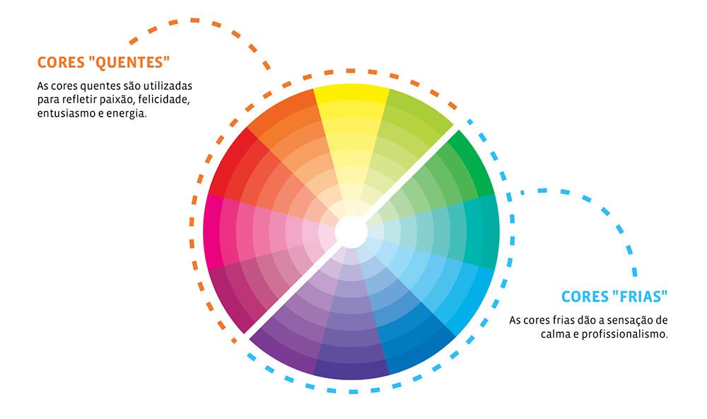 Resultado de imagem para harmonia das cores png