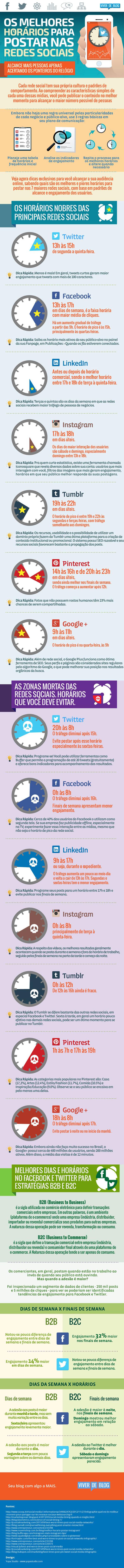 Infográfico Melhores Horários Redes Sociais