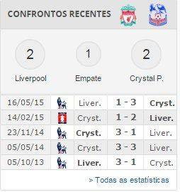 Confrontos Liverpool vs Crystal Palace_mini