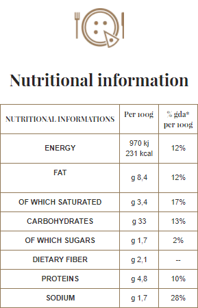 A Pizza - Nutritional information - 01. Margherita gluten-free