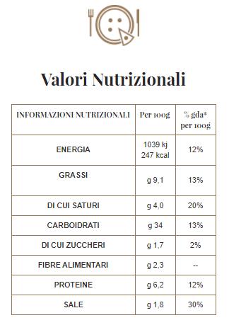 A Pizza - Valori nutrizionali - 02. Primavera senza glutine