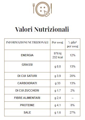 A Pizza - Valori nutrizionali - 03. Bufalina senza glutine