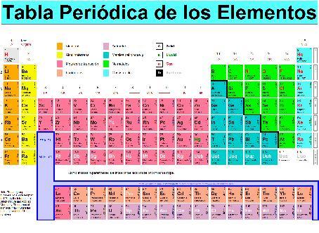 wpid-tabla-periodica2-2013-09-29-14-10.jpg