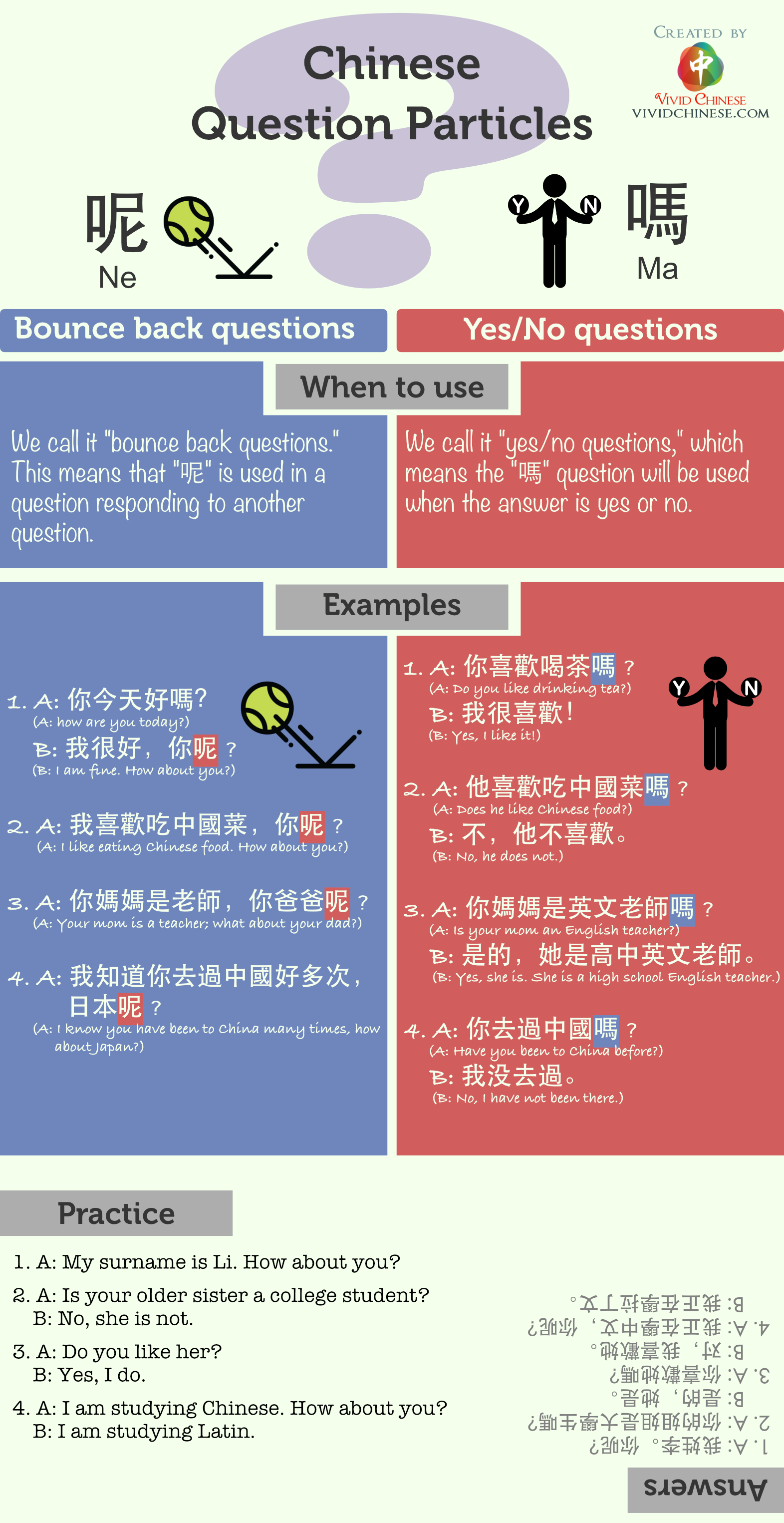 Chinese Question Particles Ne And Ma