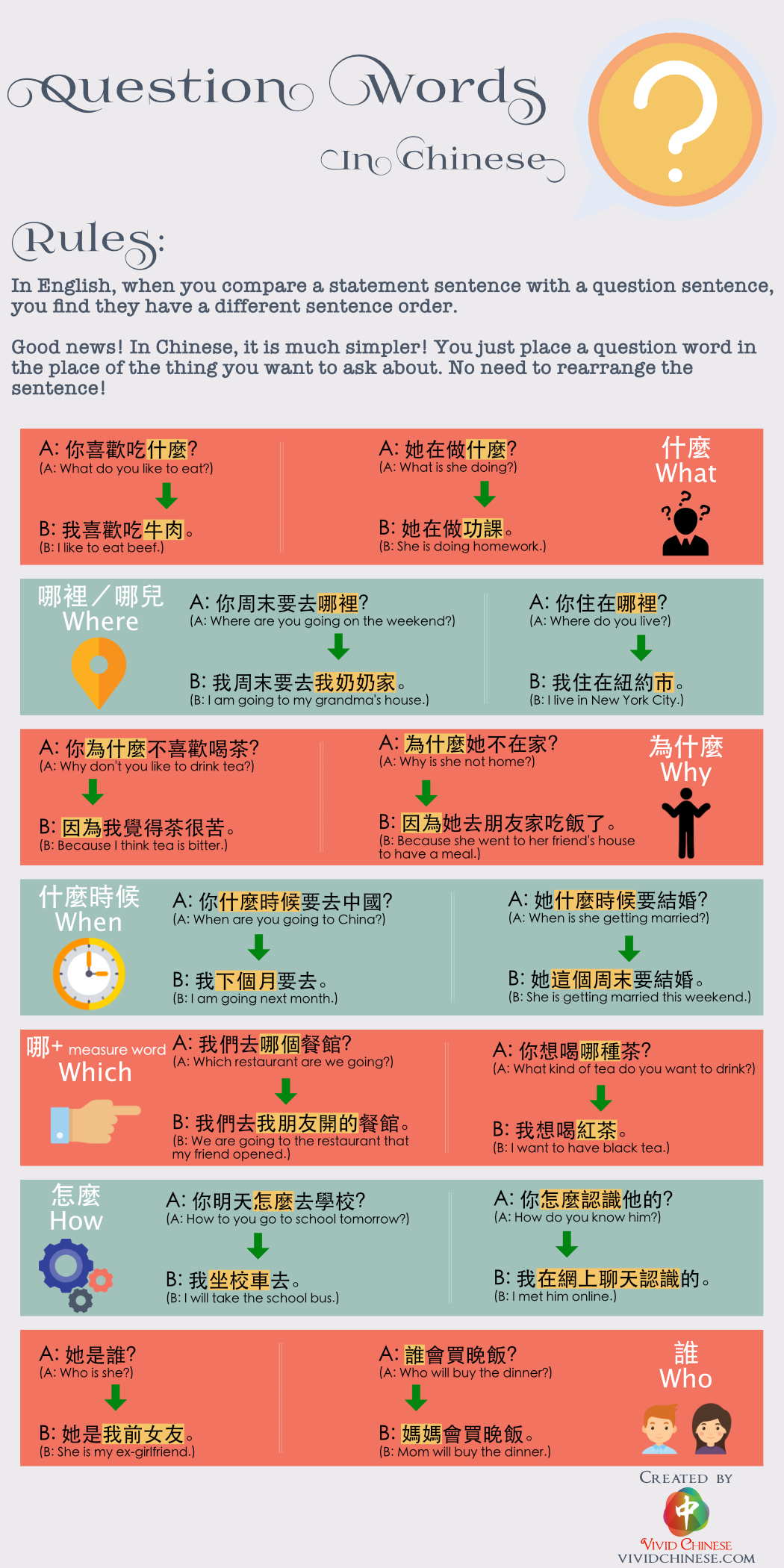 Question Words In Chinese With Worksheets And Infographic