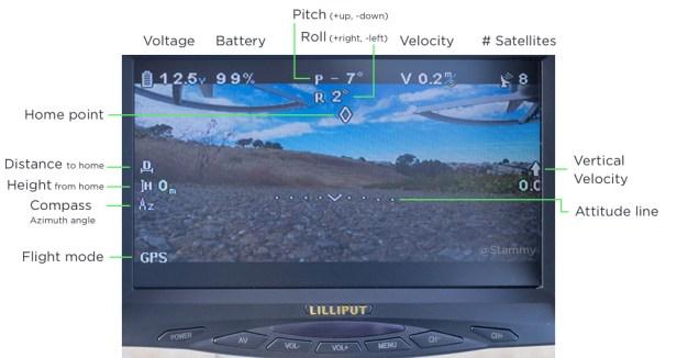 pstam-phantom2-iosd-mini-display