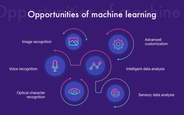 machine-learning-features